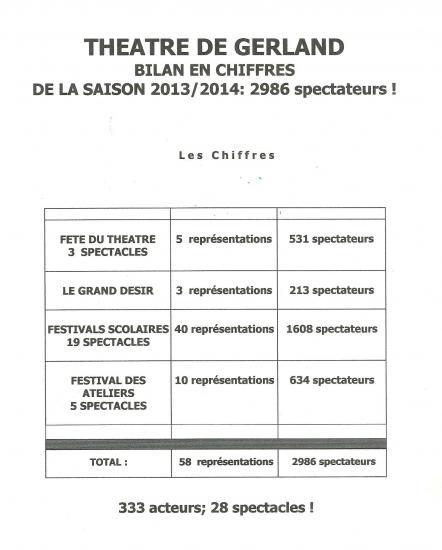 Bilan saison 13 14 001